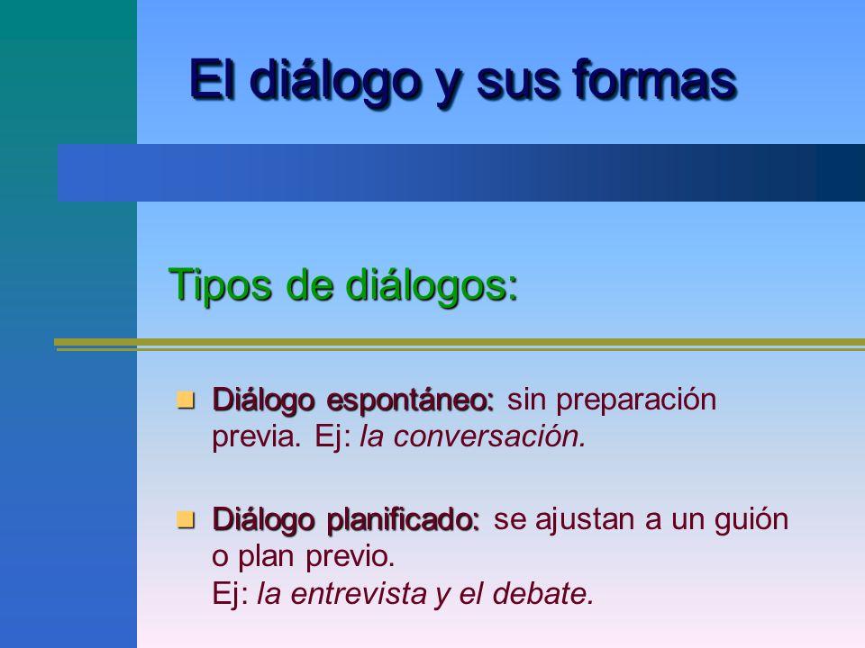 El diálogo y sus formas Tipos de diálogos: Diálogo espontáneo: Diálogo espontáneo: sin preparación previa. Ej: la conversación. Diálogo planificado: D
