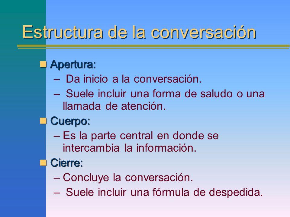 Estructura de la conversación Apertura: Apertura: – Da inicio a la conversación. – Suele incluir una forma de saludo o una llamada de atención. Cuerpo