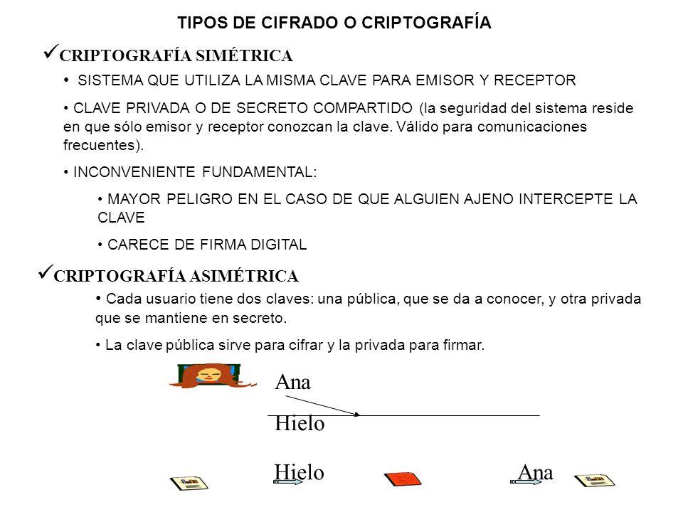 SISTEMA DE CIFRADO ASIMÉTRICO PGP (Pretty Good Privacy) es el sistema de codificación más extendido para correo electrónico.