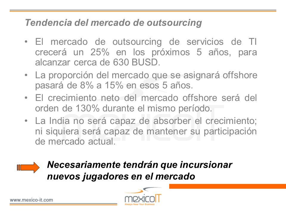 Tendencia del mercado de outsourcing El mercado de outsourcing de servicios de TI crecerá un 25% en los próximos 5 años, para alcanzar cerca de 630 BU