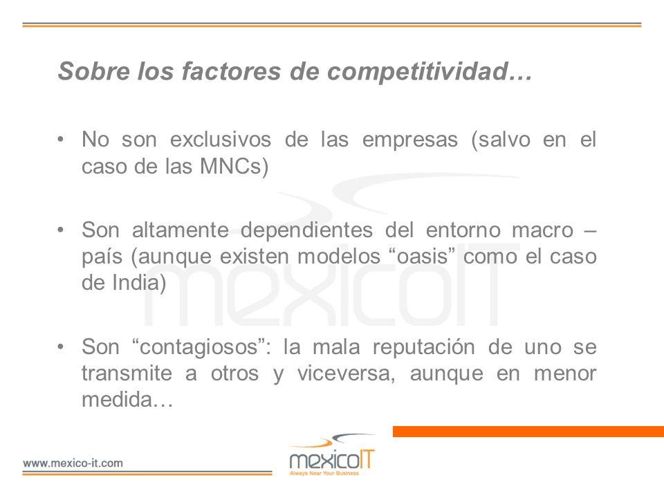 Sobre los factores de competitividad… No son exclusivos de las empresas (salvo en el caso de las MNCs) Son altamente dependientes del entorno macro –