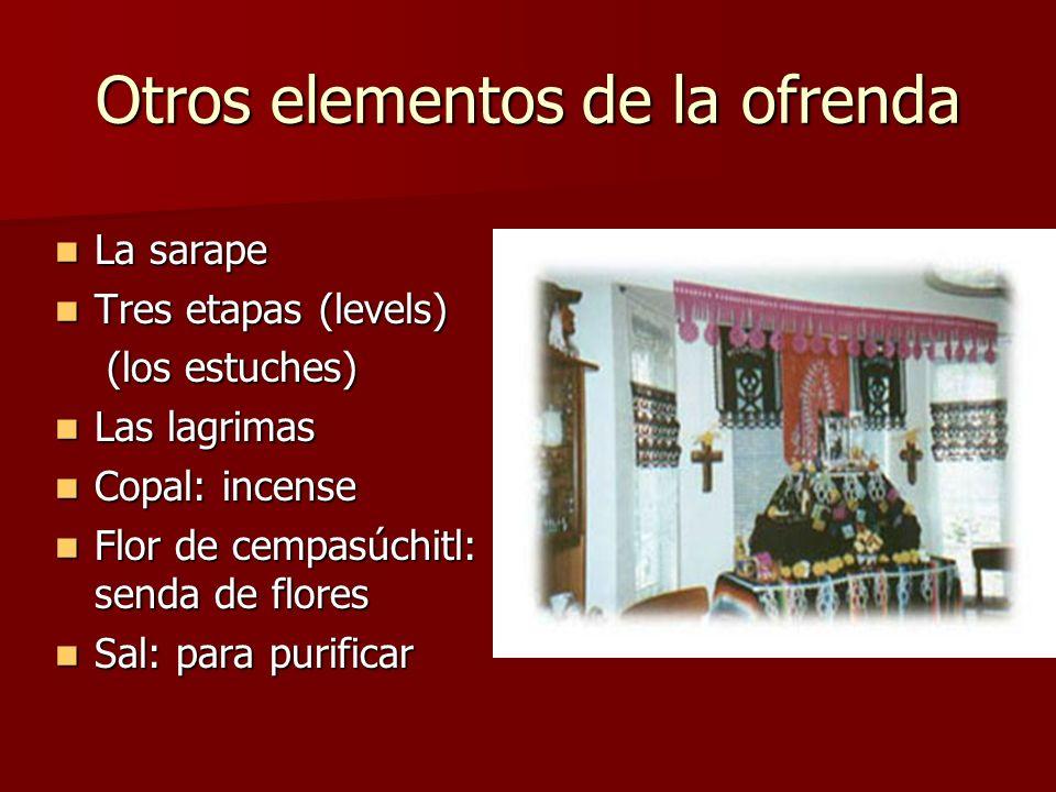 Otros elementos de la ofrenda La sarape La sarape Tres etapas (levels) Tres etapas (levels) (los estuches) (los estuches) Las lagrimas Las lagrimas Co