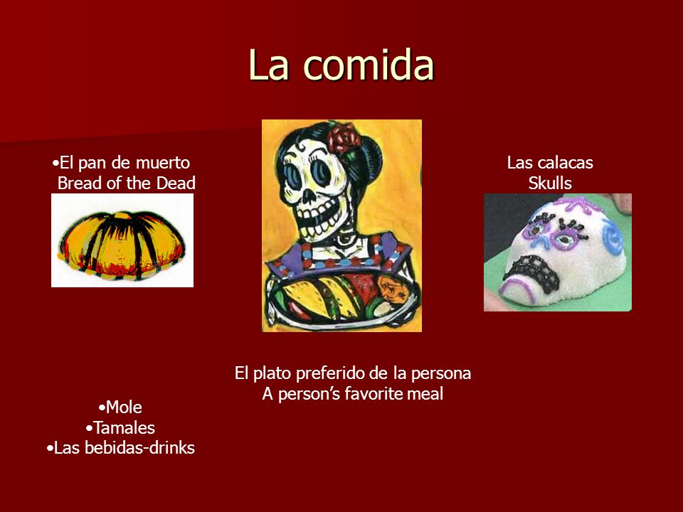 La comida El pan de muerto Bread of the Dead El plato preferido de la persona A persons favorite meal Mole Tamales Las bebidas-drinks Las calacas Skul