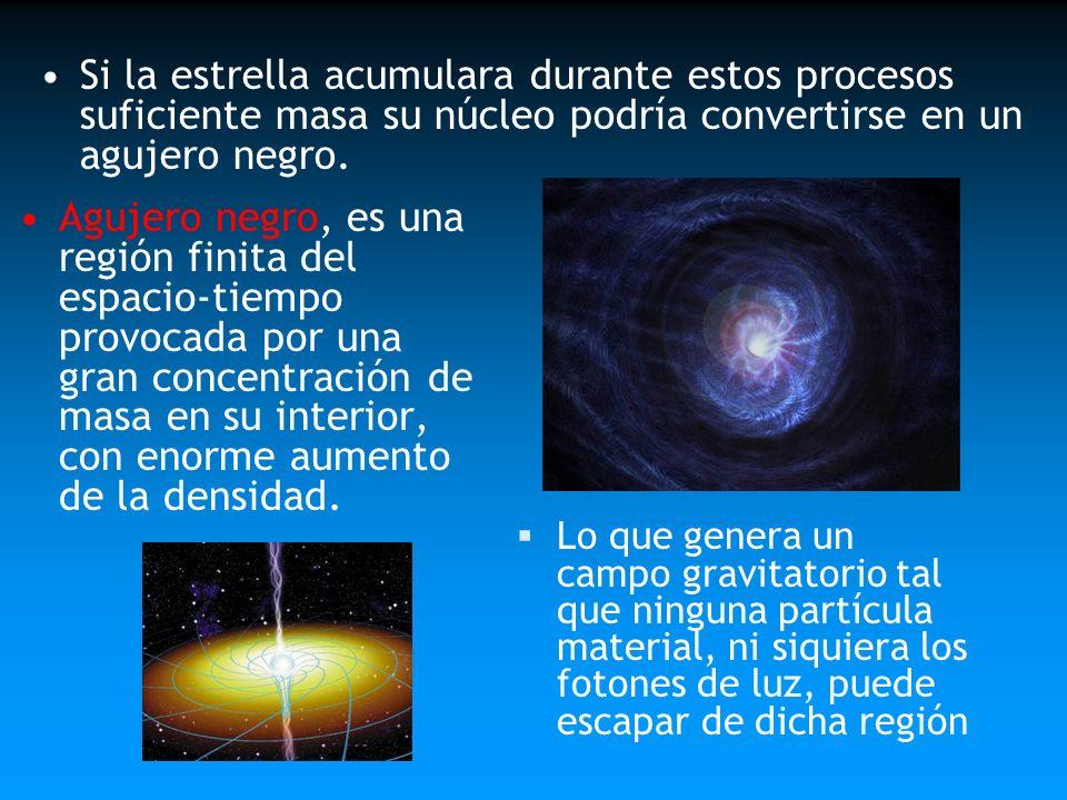 Si la estrella acumulara durante estos procesos suficiente masa su núcleo podría convertirse en un agujero negro. Agujero negro, es una región finita