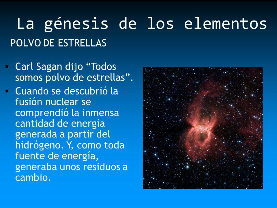 La génesis de los elementos POLVO DE ESTRELLAS Carl Sagan dijo Todos somos polvo de estrellas. Cuando se descubrió la fusión nuclear se comprendió la
