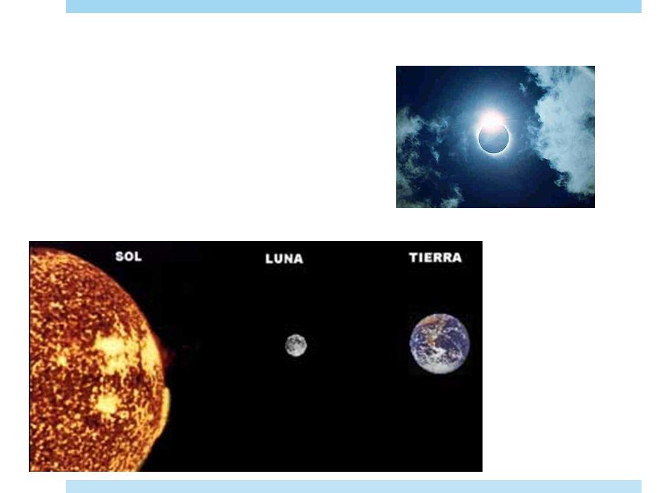 Eclipse Definición: la ocultación temporal, parcial o total, de un astro o cuerpo celeste por interposición de otro. ¿Por qué se producen? Debido al m