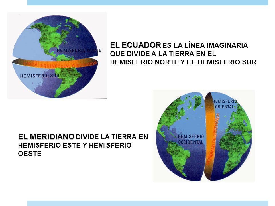 Líneas terrestres y coordenadas geográficas El principal paralelo es __________________________ Los paralelos se numeran de 0º a _________ El principa