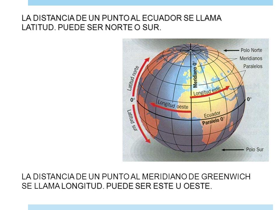 Las coordenadas geográficas Se trata de la posición exacta de un punto concreto en la superficie terrestre. ¿Para qué crees que pueden ser útiles? Las