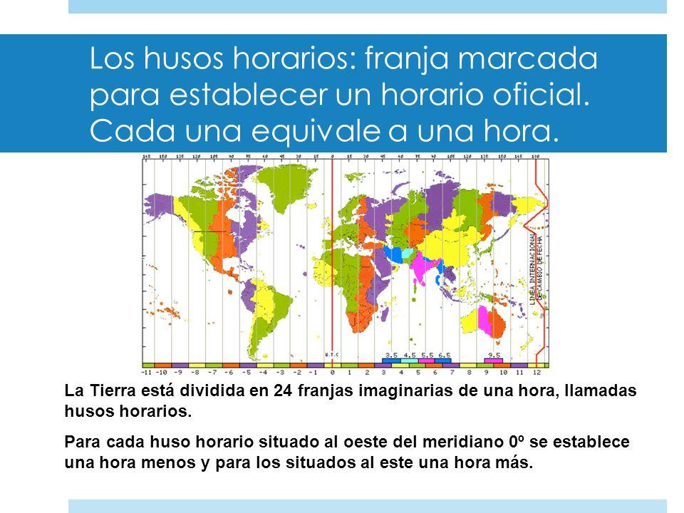 LA DISTANCIA DE UN PUNTO AL ECUADOR SE LLAMA LATITUD. PUEDE SER NORTE O SUR. LONGITUD. PUEDE SER ESTE U OESTE. LA DISTANCIA DE UN PUNTO AL MERIDIANO D