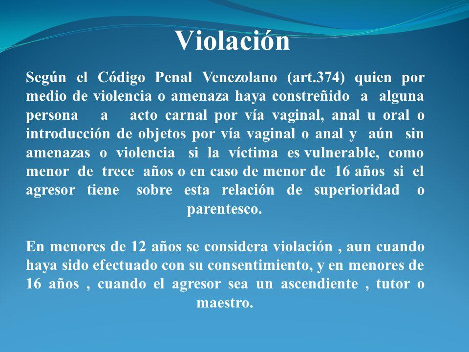LEYES Sancionado por: Código penal, Título VIII, Capítulo I Art.