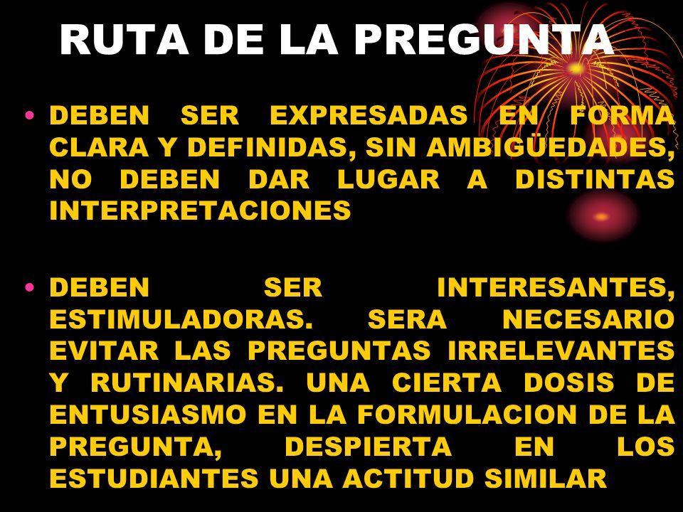 RUTA DE LA PREGUNTA DEBEN SER EXPRESADAS EN FORMA CLARA Y DEFINIDAS, SIN AMBIGÜEDADES, NO DEBEN DAR LUGAR A DISTINTAS INTERPRETACIONES DEBEN SER INTER