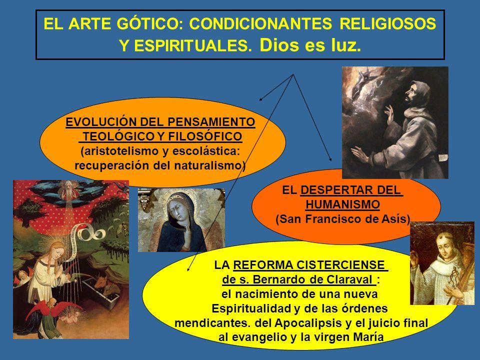 EL ARTE GÓTICO: CONDICIONANTES RELIGIOSOS Y ESPIRITUALES. Dios es luz. EVOLUCIÓN DEL PENSAMIENTO TEOLÓGICO Y FILOSÓFICO (aristotelismo y escolástica: