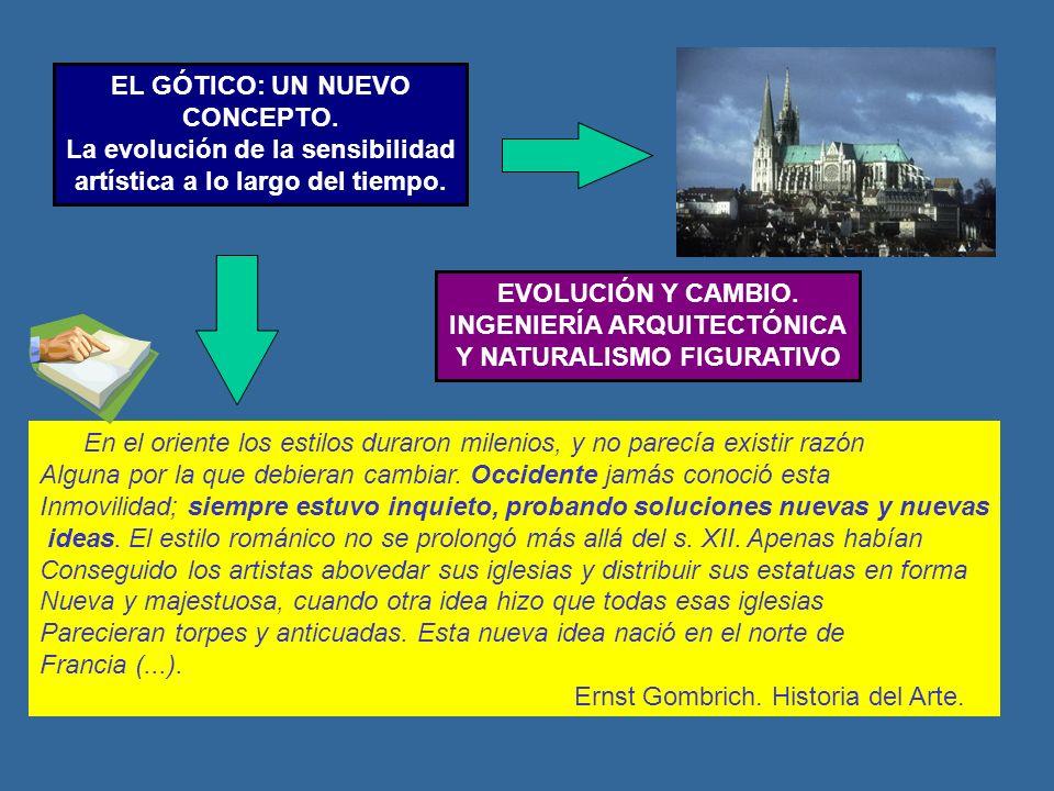 EL GÓTICO: UN NUEVO CONCEPTO. La evolución de la sensibilidad artística a lo largo del tiempo. EVOLUCIÓN Y CAMBIO. INGENIERÍA ARQUITECTÓNICA Y NATURAL