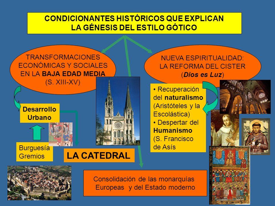 CONDICIONANTES HISTÓRICOS QUE EXPLICAN LA GÉNESIS DEL ESTILO GÓTICO TRANSFORMACIONES ECONÓMICAS Y SOCIALES EN LA BAJA EDAD MEDIA (S. XIII-XV) NUEVA ES