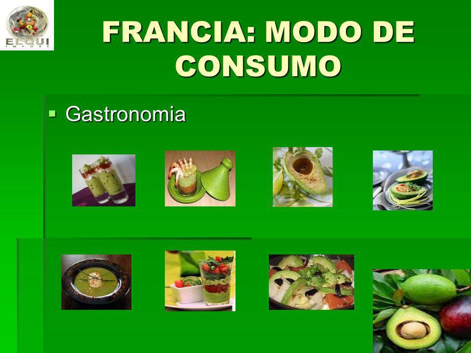 FRANCIA: MODO DE CONSUMO Gastronomia Gastronomia