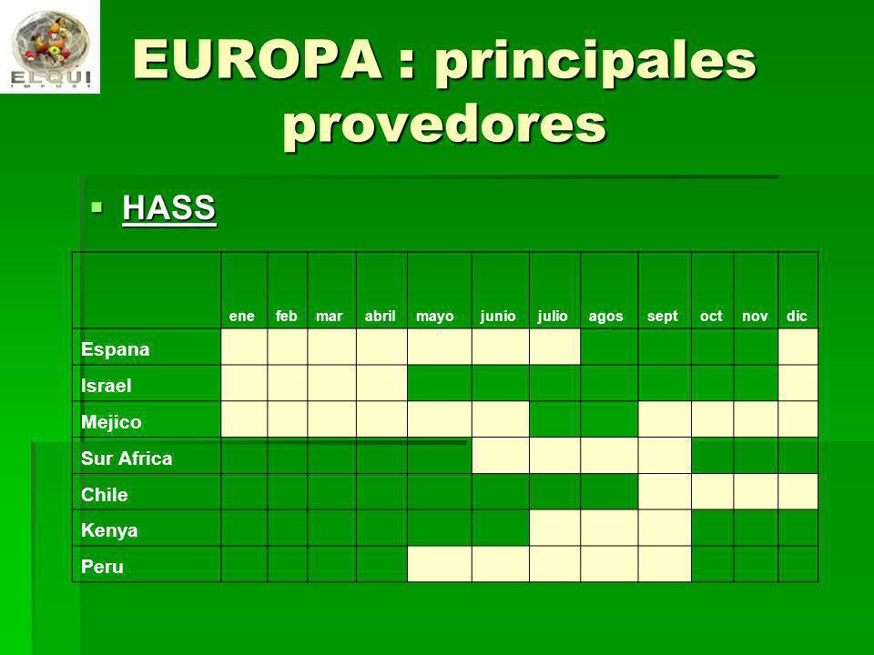 EUROPA : principales provedores VARIEDADES VERDES VARIEDADES VERDES enefebmarabrilmayojuniojulioagosseptoctnovdic Espana Israel Mejico Sur Africa Chile