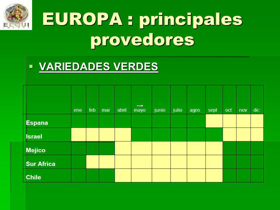 EUROPA : principales provedores VARIEDADES VERDES VARIEDADES VERDES enefebmarabrilmayojuniojulioagosseptoctnovdic Espana Israel Mejico Sur Africa Chil