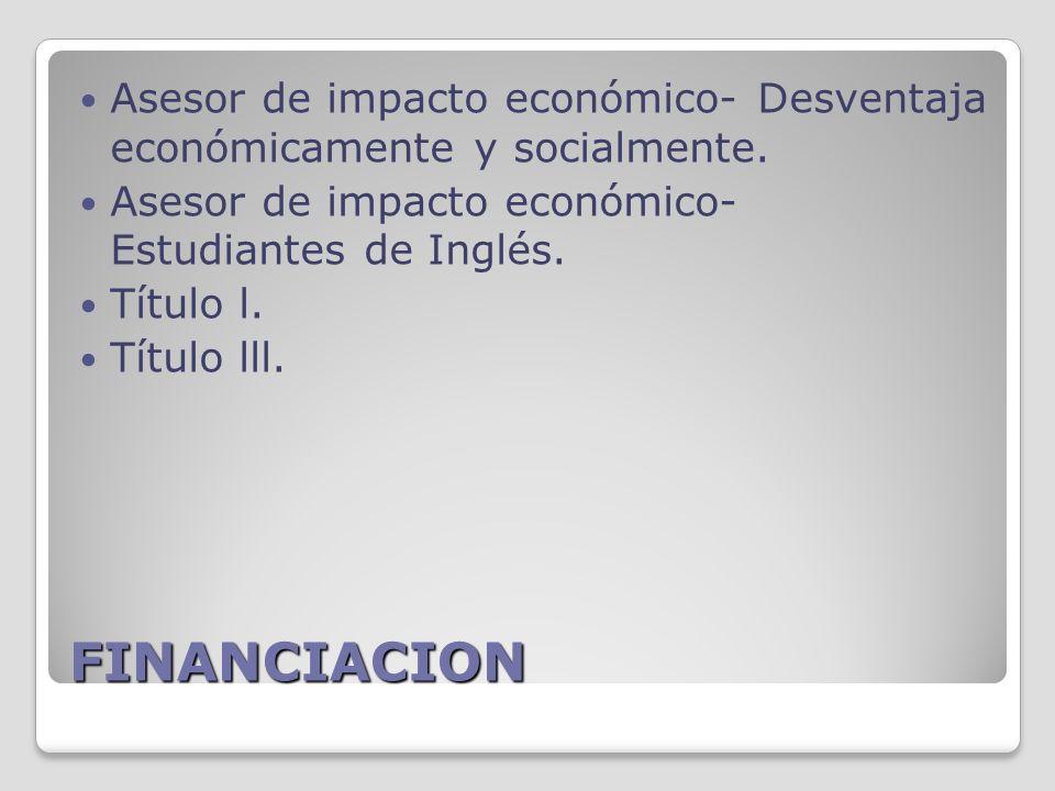 FINANCIACION Asesor de impacto económico- Desventaja económicamente y socialmente.