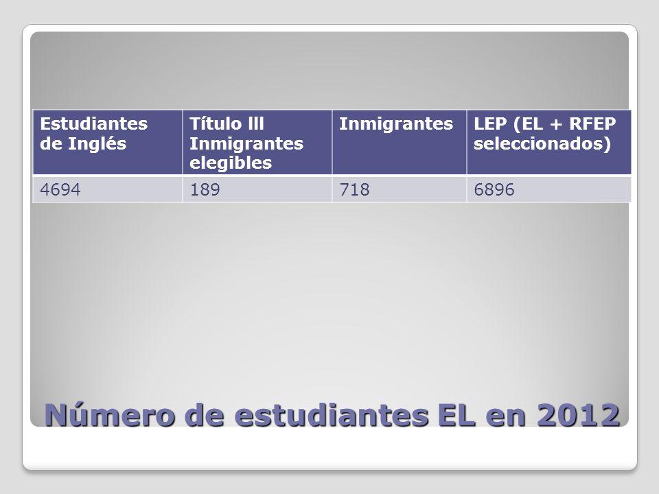 Número de estudiantes EL en 2012 Estudiantes de Inglés Título lll Inmigrantes elegibles InmigrantesLEP (EL + RFEP seleccionados) 46941897186896