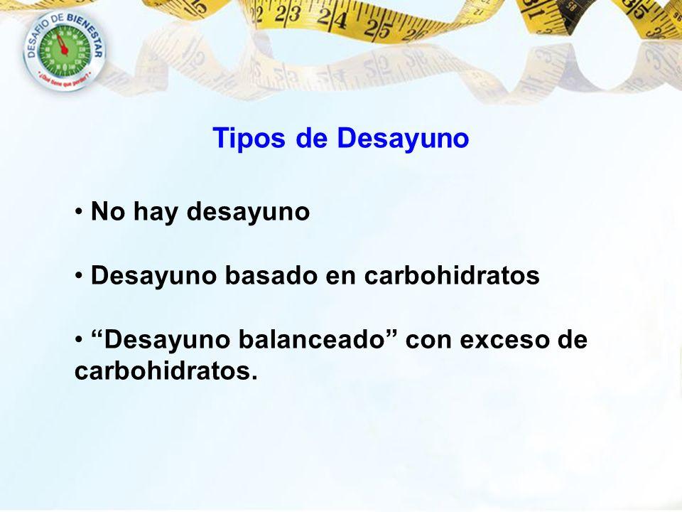 Tipos de Desayuno No hay desayuno Desayuno basado en carbohidratos Desayuno balanceado con exceso de carbohidratos.