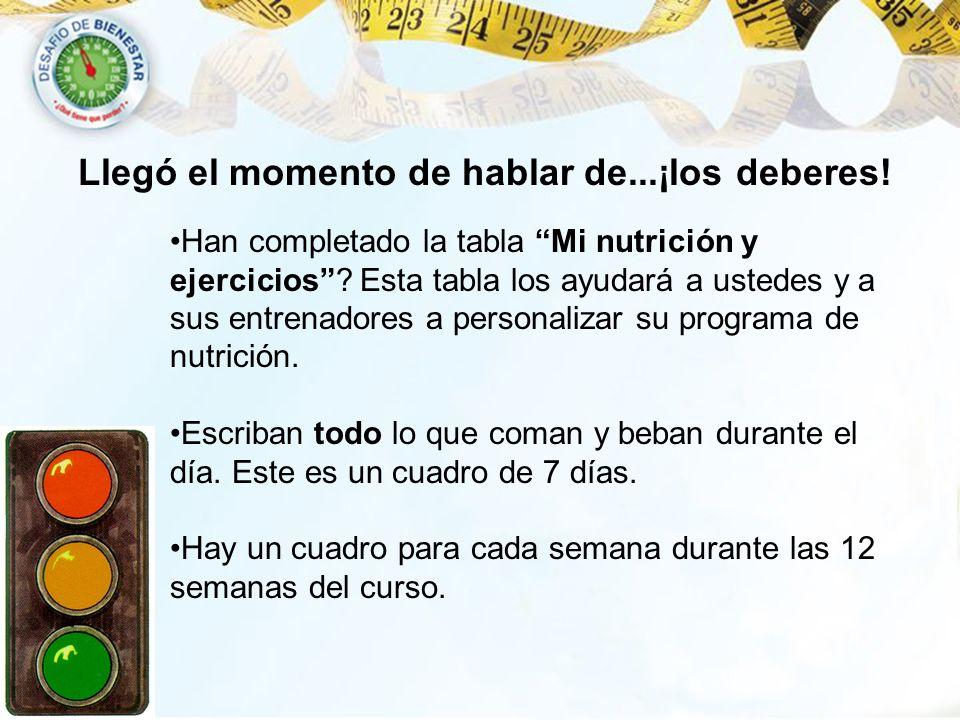 Han completado la tabla Mi nutrición y ejercicios? Esta tabla los ayudará a ustedes y a sus entrenadores a personalizar su programa de nutrición. Escr