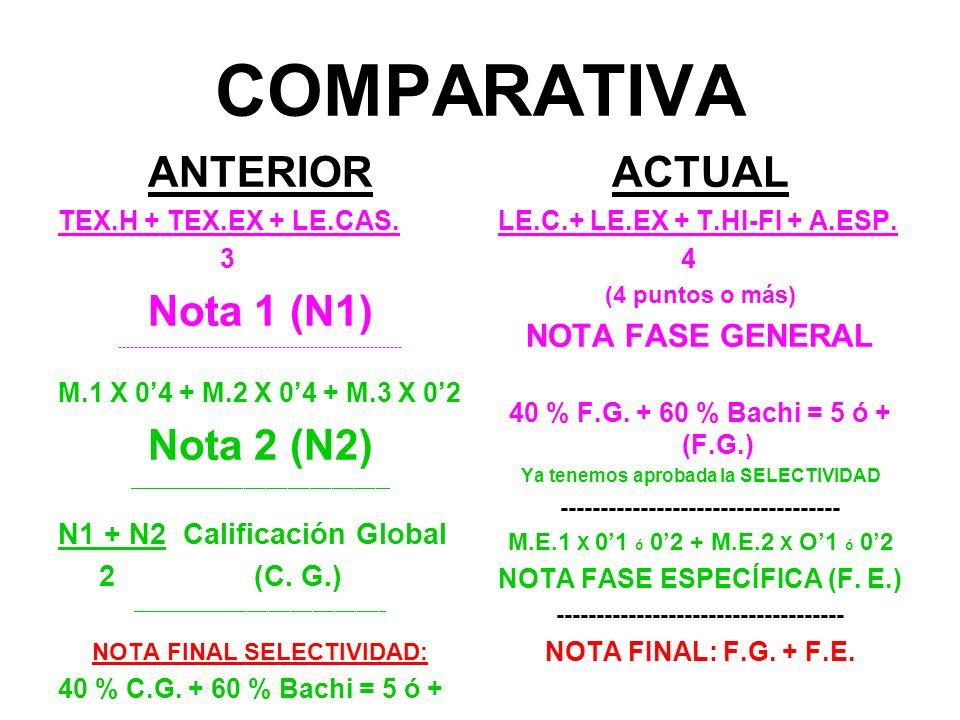COMPARATIVA ANTERIOR TEX.H + TEX.EX + LE.CAS. 3 Nota 1 (N1) ----------------------------------------------------------------------- M.1 X 04 + M.2 X 0