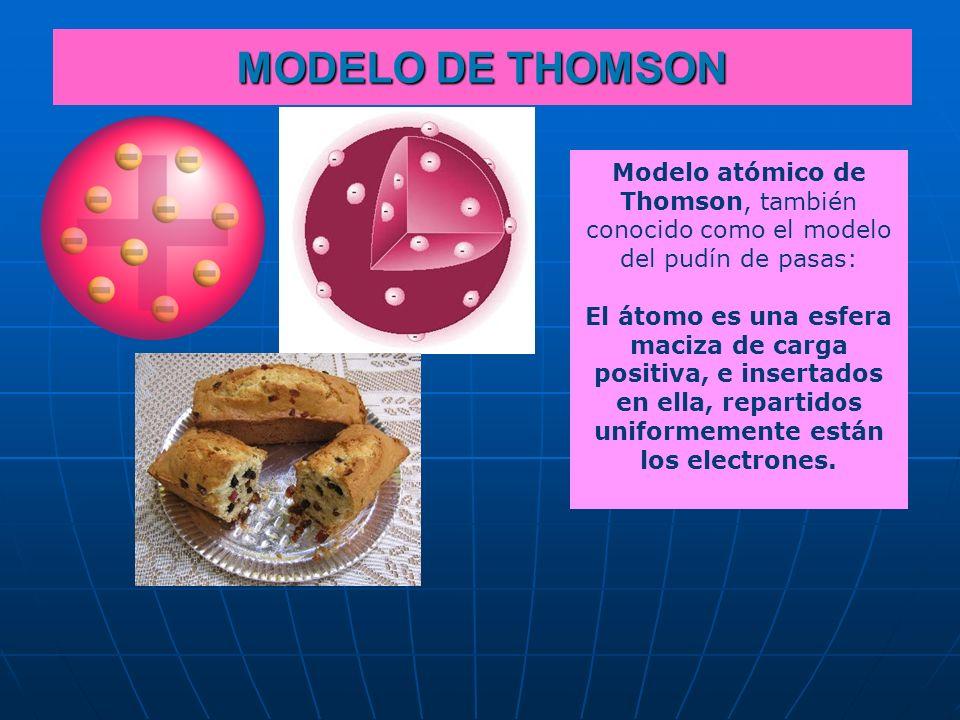 Modelo atómico de Thomson, también conocido como el modelo del pudín de pasas: El átomo es una esfera maciza de carga positiva, e insertados en ella,