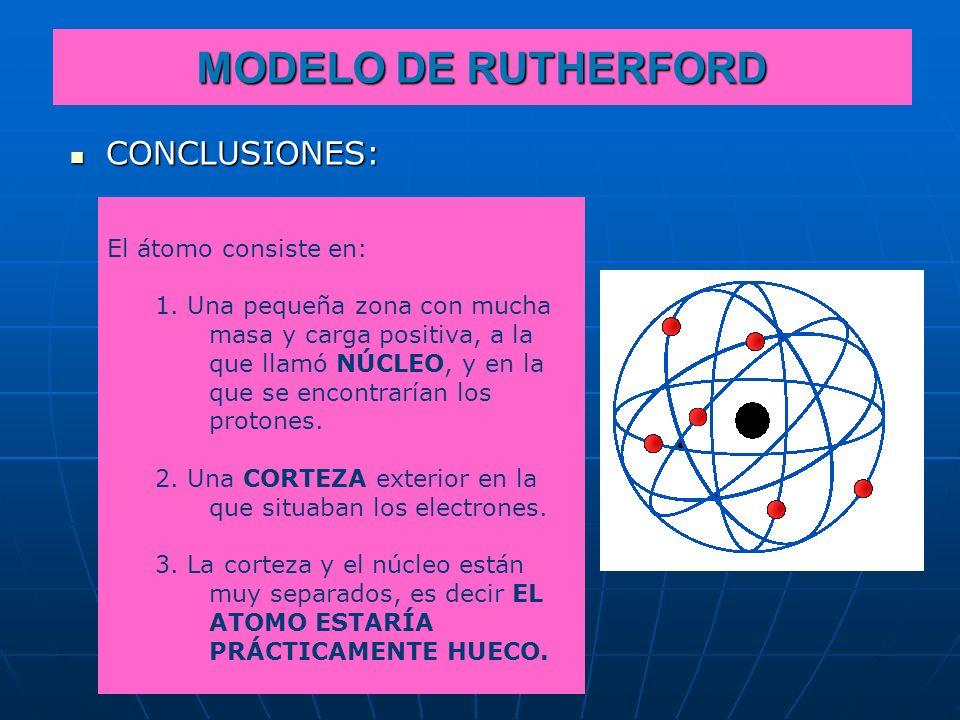 El átomo consiste en: 1. Una pequeña zona con mucha masa y carga positiva, a la que llamó NÚCLEO, y en la que se encontrarían los protones. 2. Una COR