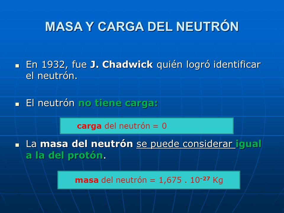 MASA Y CARGA DEL NEUTRÓN En 1932, fue J. Chadwick quién logró identificar el neutrón. En 1932, fue J. Chadwick quién logró identificar el neutrón. El