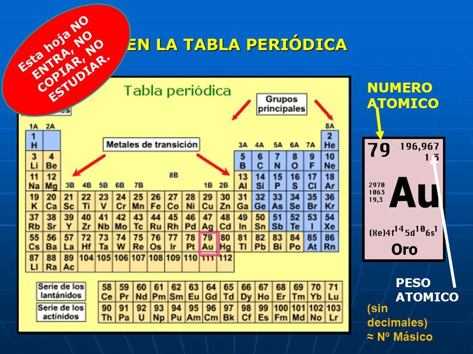 EN LA TABLA PERIÓDICA NUMERO ATOMICO PESO ATOMICO (sin decimales) Nº Másico Esta hoja NO ENTRA, NO COPIAR, NO ESTUDIAR.
