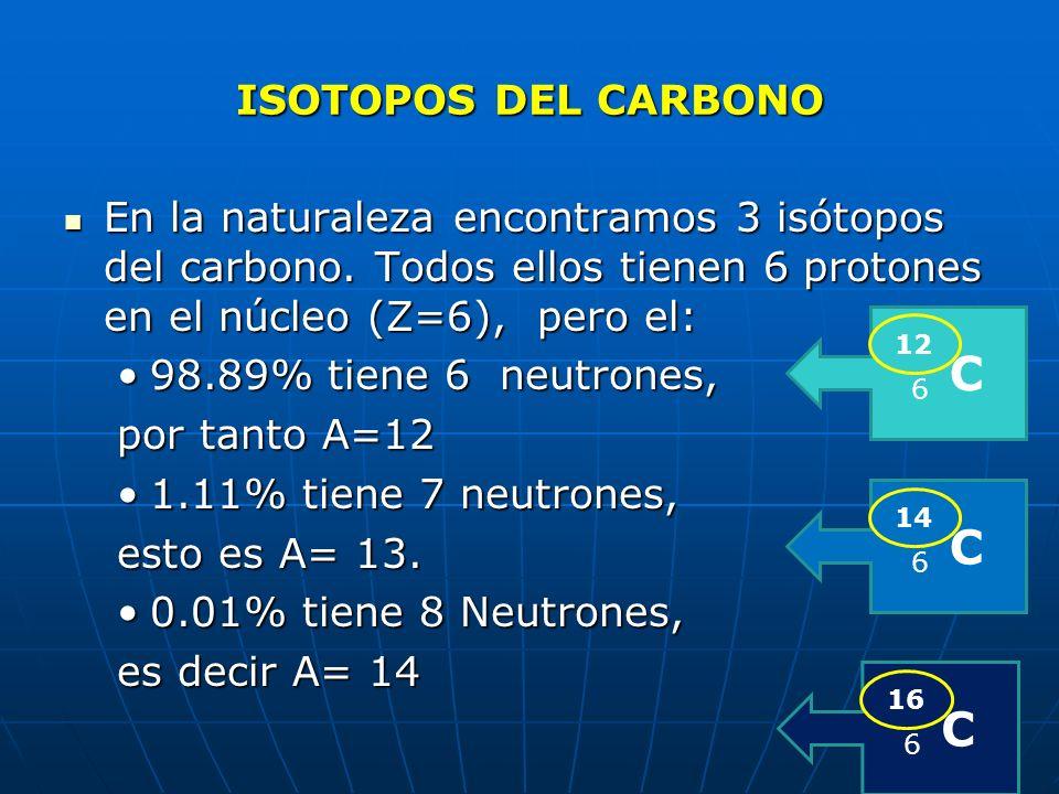 ISOTOPOS DEL CARBONO En la naturaleza encontramos 3 isótopos del carbono. Todos ellos tienen 6 protones en el núcleo (Z=6), pero el: En la naturaleza
