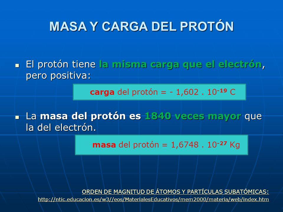 MASA Y CARGA DEL PROTÓN El protón tiene la misma carga que el electrón, pero positiva: El protón tiene la misma carga que el electrón, pero positiva: