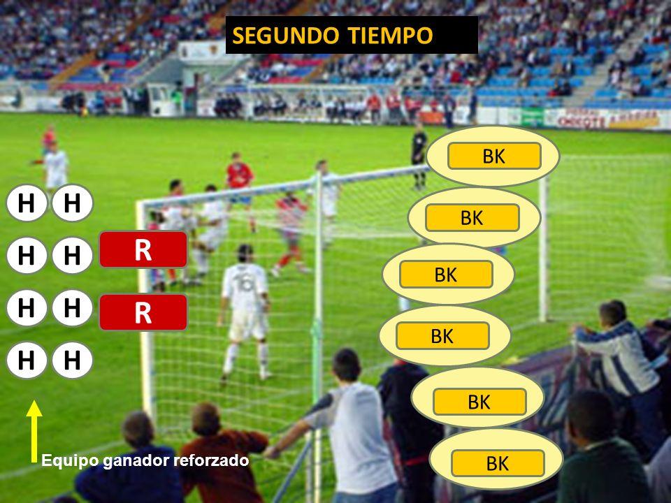 rigeljave2008@yahoo.es SEGUNDO TIEMPO BK R H R H H H H H H H Equipo ganador reforzado