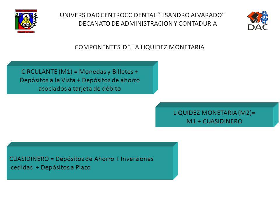 UNIVERSIDAD CENTROCCIDENTAL LISANDRO ALVARADO DECANATO DE ADMINISTRACION Y CONTADURIA OFERTA MONETARIA Cantidad de dinero que circula en una economía