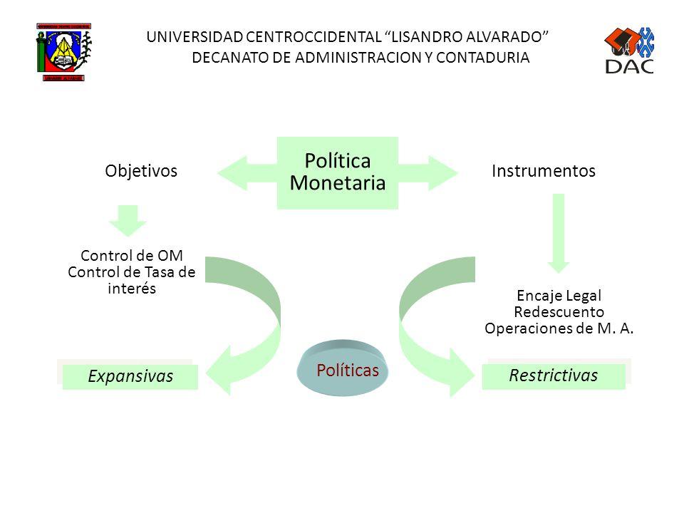 UNIVERSIDAD CENTROCCIDENTAL LISANDRO ALVARADO DECANATO DE ADMINISTRACION Y CONTADURIA Y como se crea el dinero secundario…. El proceso de creación de
