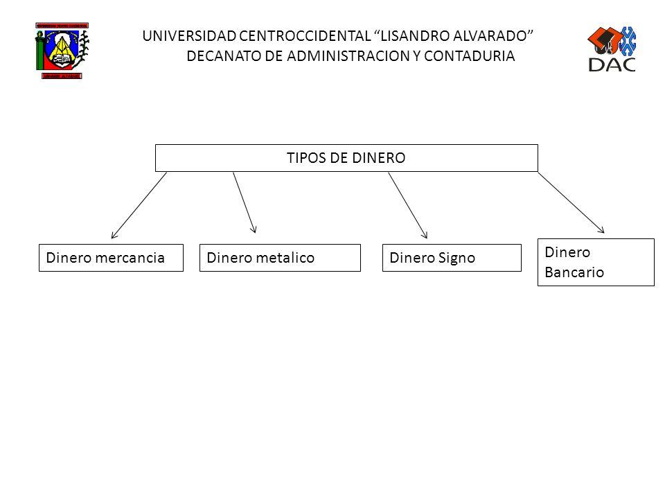UNIVERSIDAD CENTROCCIDENTAL LISANDRO ALVARADO DECANATO DE ADMINISTRACION Y CONTADURIA TIPOS DE DINERO Dinero mercanciaDinero metalicoDinero Signo Dinero Bancario