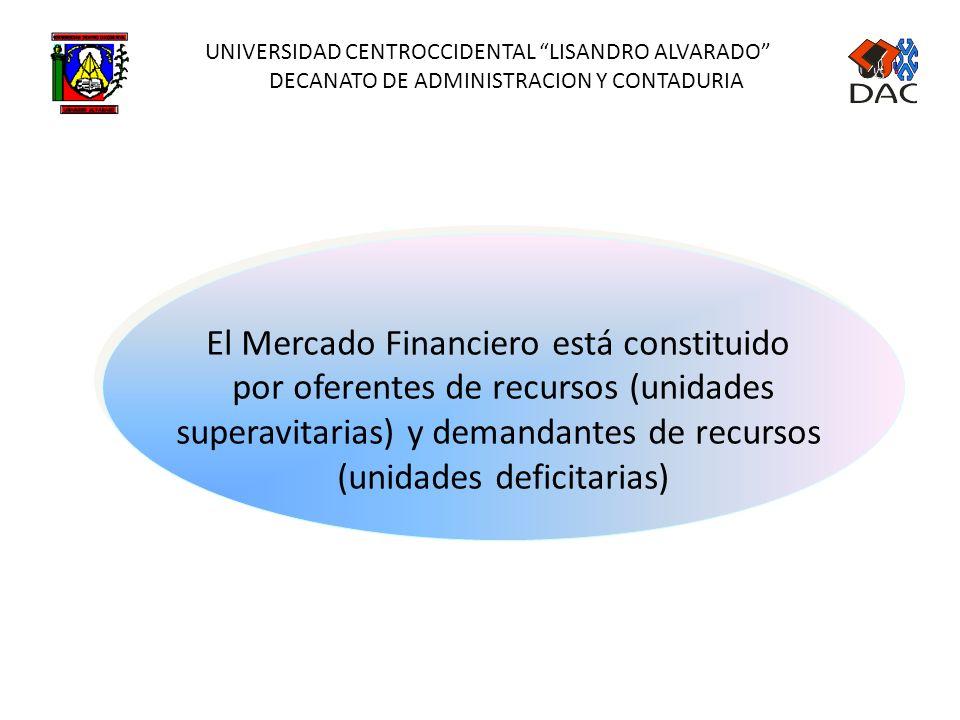 UNIVERSIDAD CENTROCCIDENTAL LISANDRO ALVARADO DECANATO DE ADMINISTRACION Y CONTADURIA El Mercado Financiero está constituido por oferentes de recursos (unidades superavitarias) y demandantes de recursos (unidades deficitarias) El Mercado Financiero está constituido por oferentes de recursos (unidades superavitarias) y demandantes de recursos (unidades deficitarias)