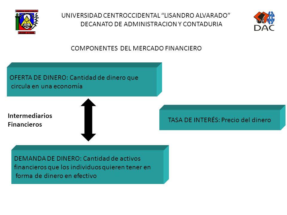 UNIVERSIDAD CENTROCCIDENTAL LISANDRO ALVARADO DECANATO DE ADMINISTRACION Y CONTADURIA FUNCIONAMIENTO DEL MERCADO FINANCIERO. CASO B (Empresa Z) Oferen