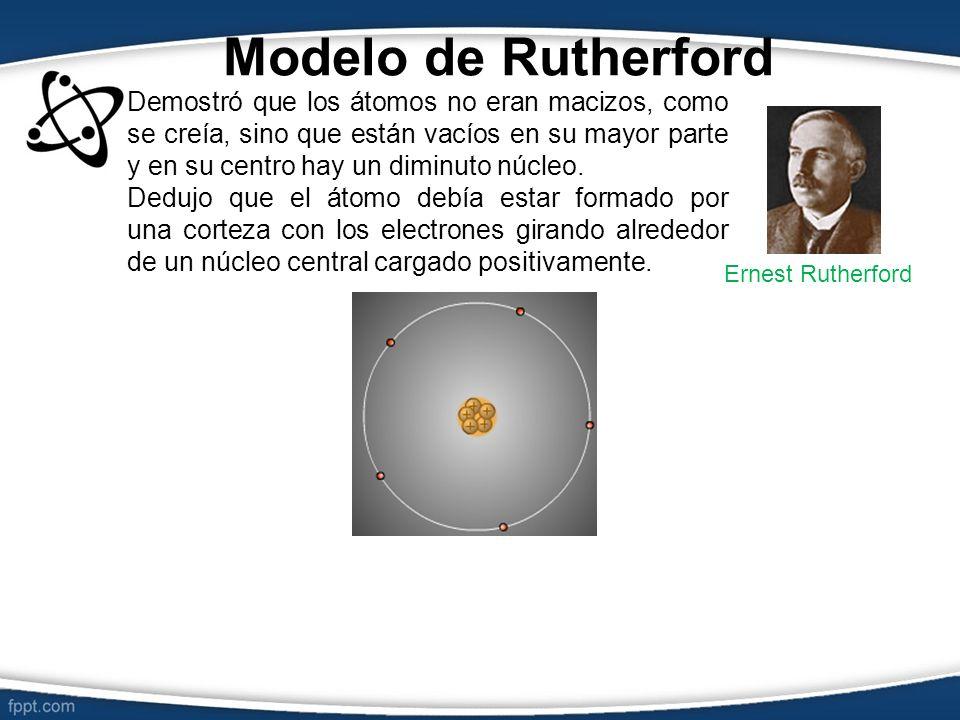Modelo de Rutherford Demostró que los átomos no eran macizos, como se creía, sino que están vacíos en su mayor parte y en su centro hay un diminuto nú