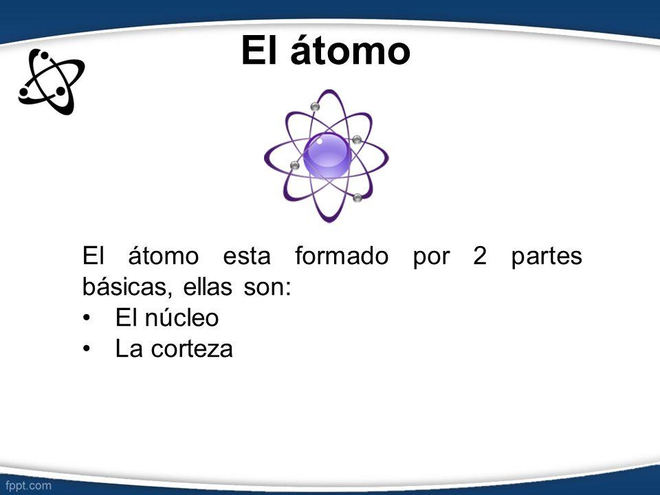 Construir átomos