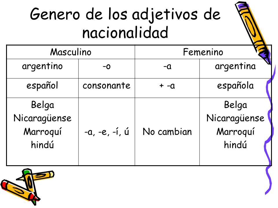 Genero de los adjetivos de nacionalidad MasculinoFemenino argentino-o-aargentina españolconsonante+ -aespañola Belga Nicaragüense Marroquí hindú -a, -