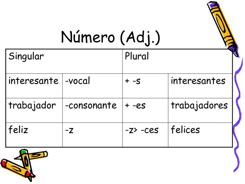 Número (Adj.) SingularPlural interesante-vocal+ -sinteresantes trabajador-consonante+ -estrabajadores feliz-z-z> -cesfelices
