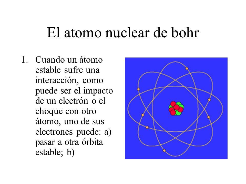 El atomo nuclear de bohr 1.Cuando un átomo estable sufre una interacción, como puede ser el impacto de un electrón o el choque con otro átomo, uno de sus electrones puede: a) pasar a otra órbita estable; b)