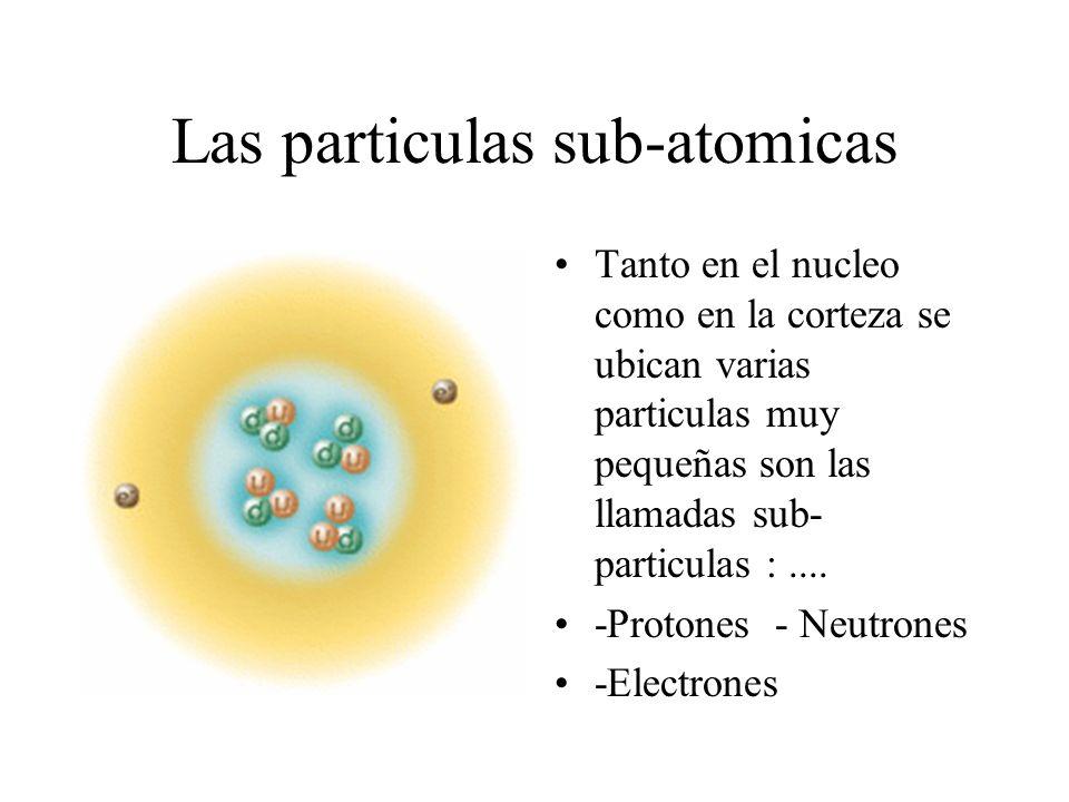 Las particulas sub-atomicas Tanto en el nucleo como en la corteza se ubican varias particulas muy pequeñas son las llamadas sub- particulas :....