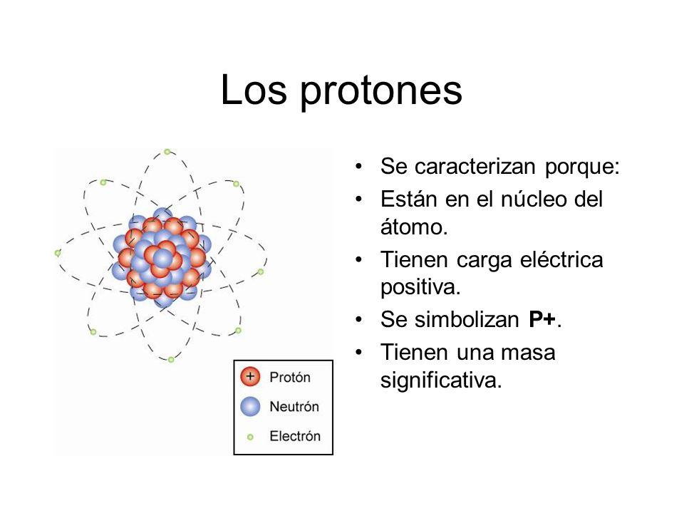 Los electrones Se encuentran en la corteza del átomo. Giran alrededor del núcleo a gran velocidad Tienen carga eléctrica negativa Se simbolizan e. Su