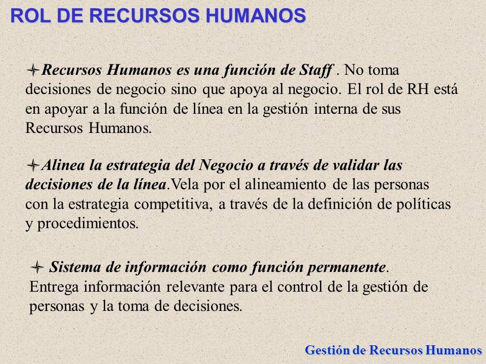 Gestión de Recursos Humanos ROL DE RECURSOS HUMANOS Recursos Humanos es una función de Staff. No toma decisiones de negocio sino que apoya al negocio.