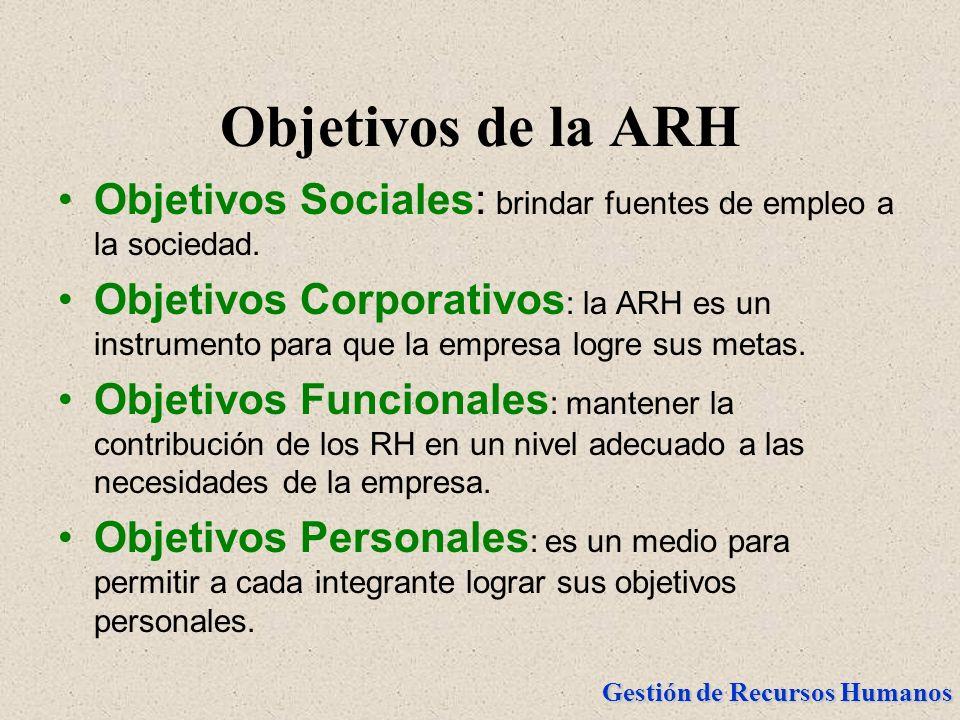 Gestión de Recursos Humanos Objetivos de la ARH Objetivos Sociales: brindar fuentes de empleo a la sociedad. Objetivos Corporativos : la ARH es un ins