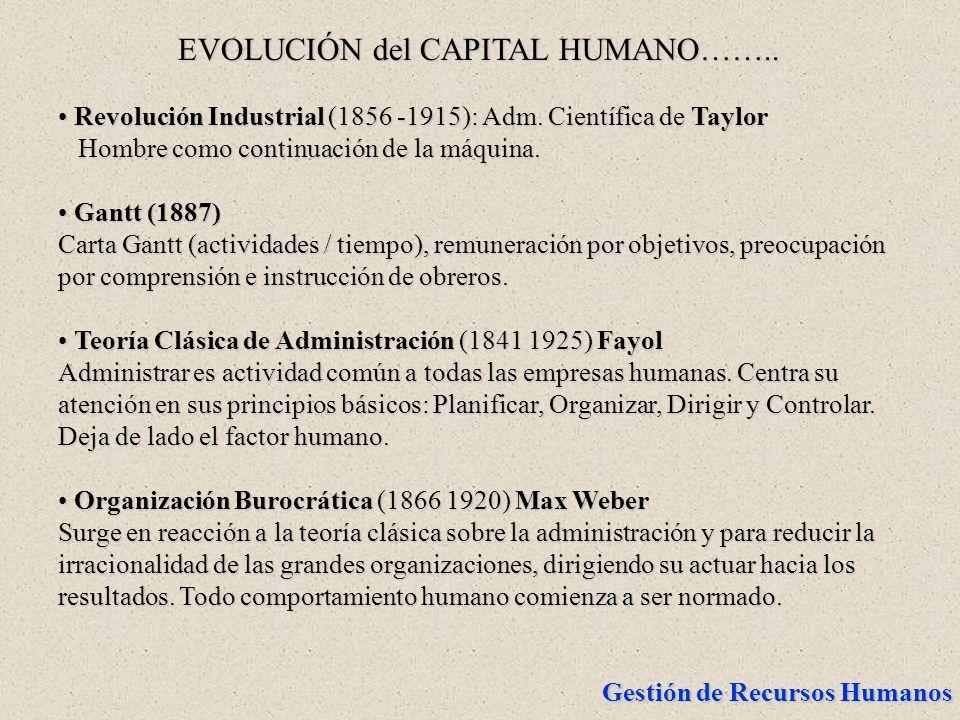 Gestión de Recursos Humanos Revolución Industrial (1856 -1915): Adm. Científica de Taylor Revolución Industrial (1856 -1915): Adm. Científica de Taylo