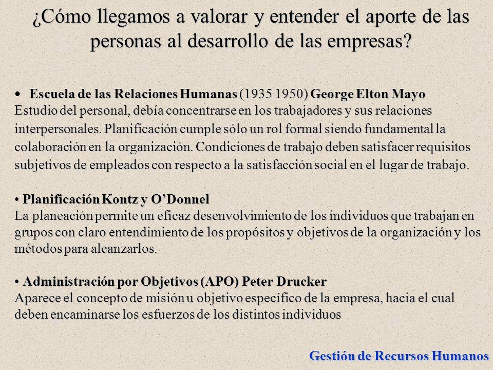 Gestión de Recursos Humanos Douglas Mac Gregor (1906-1964) Pensador que influyó en la escuela del comportamiento, se encargó de divulgar la teoría de la motivación como base de toda actividad administrativa.