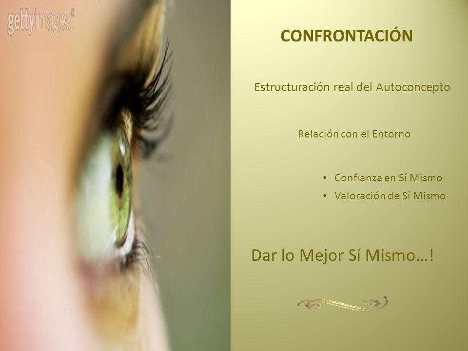 AUTOCONCEPTO Asume Evalúa Siente Piensa Decide Experimenta Sujeto Consciente : Conciencia de Sí Mismo Sujeto Actuando Sujeto Consciente